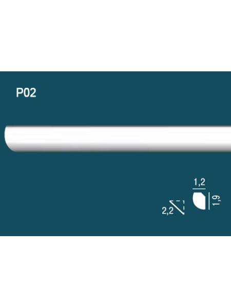 P02 Perfect Plus® (12мм/19мм)