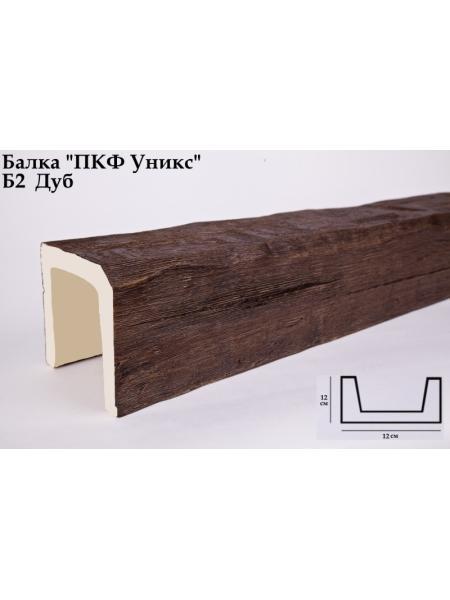 Балка УНИКС® Б2